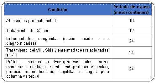 seguro +Salud Seguro Potestativo