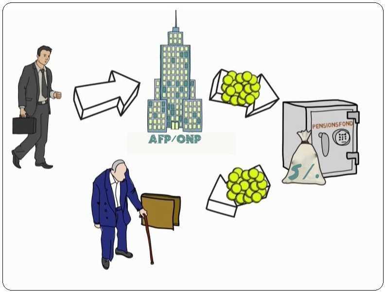 Cómo saber en que AFP estoy en Perú